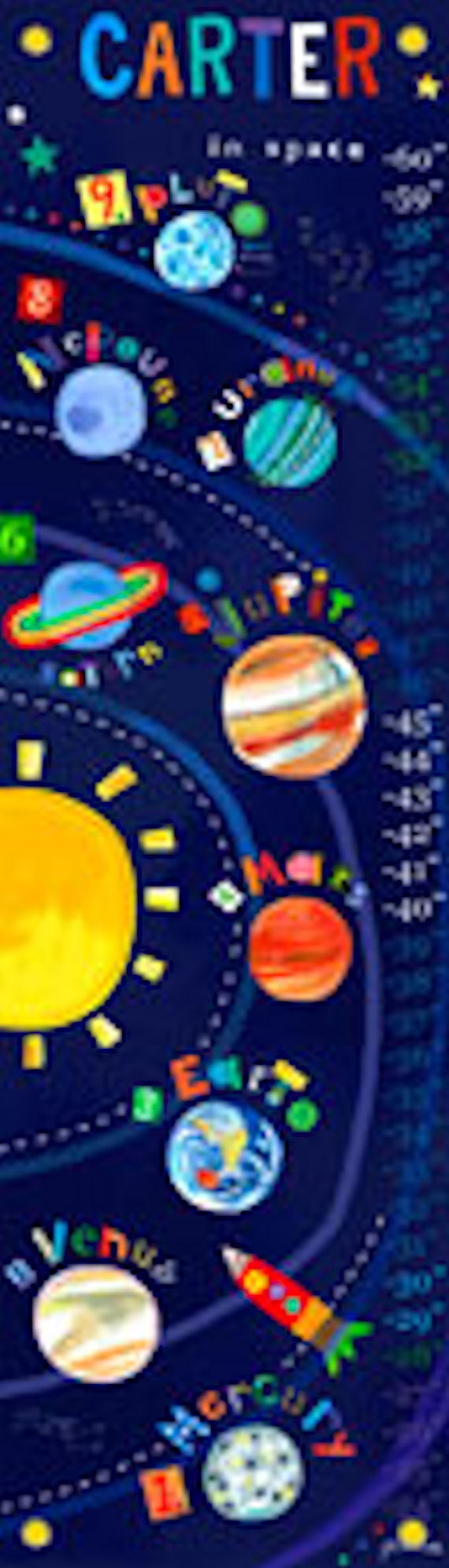 Solar System Chart For Children Pics About Space