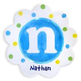 Monogram Boy Personalized Plate