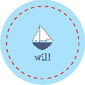 Dash to the Finish Sailboat Per Dinnerware